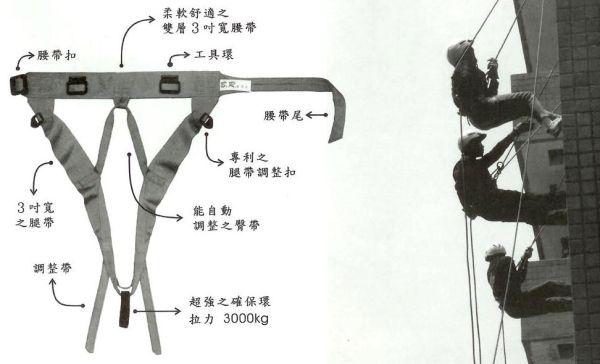 吊带结构设计图