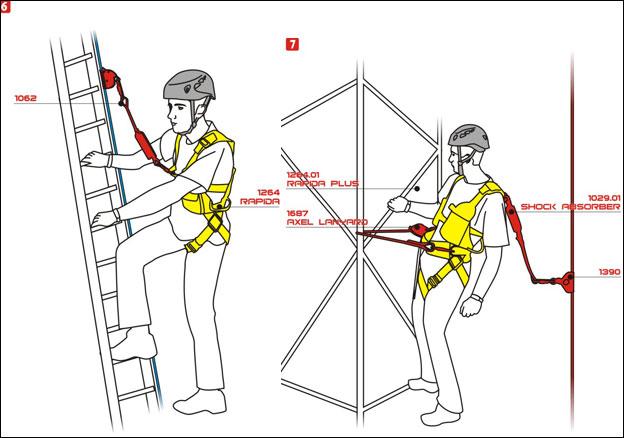 高塔、高架上工作(Pylon)的確保及防墜