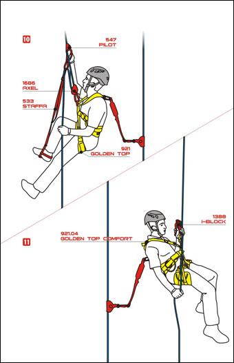 工安防墜的繩索技術--攀升和下降(UP and Down)